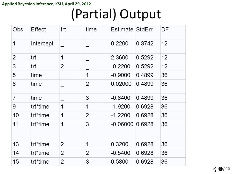 (Partial) Output Obs Effect trt time Estimate StdErr DF 1 Intercept _