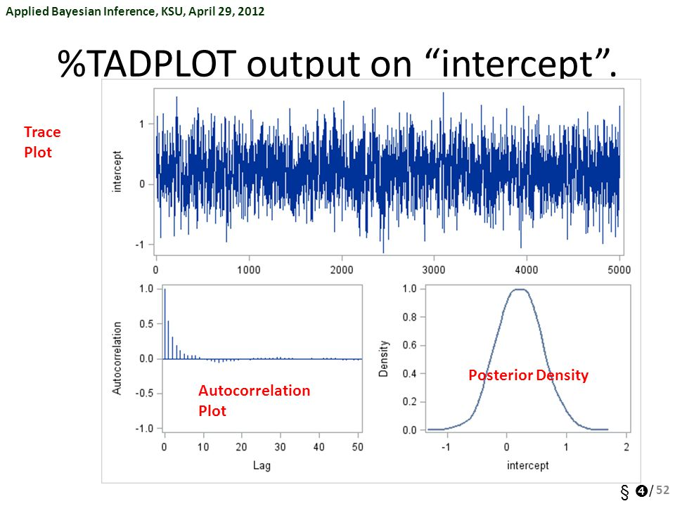 %TADPLOT output on intercept .