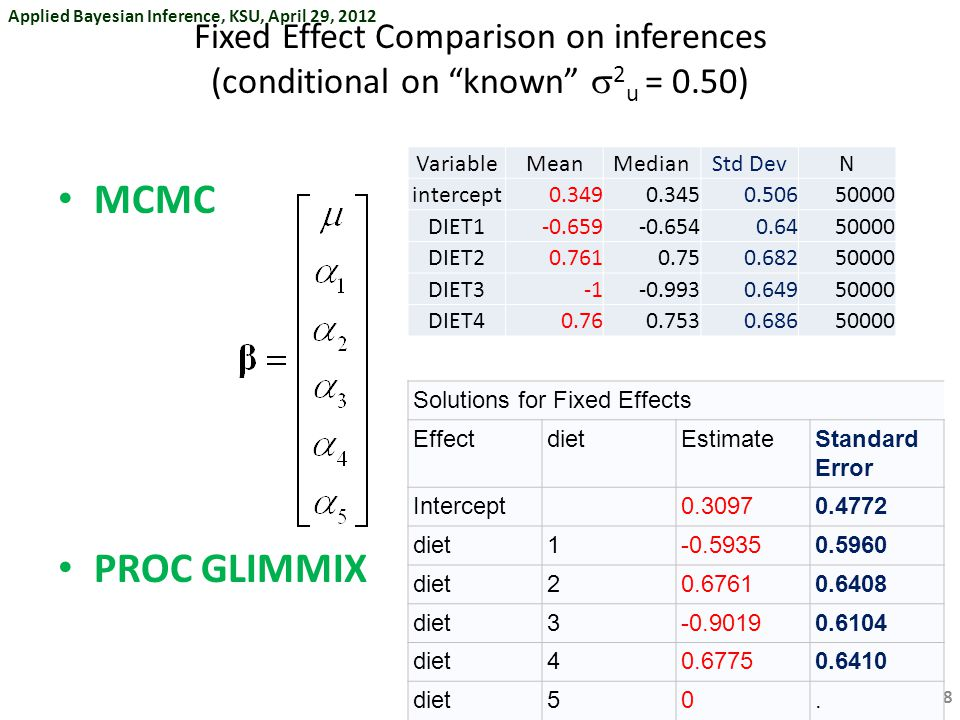 Fixed Effect Comparison on inferences (conditional on known s2u = 0