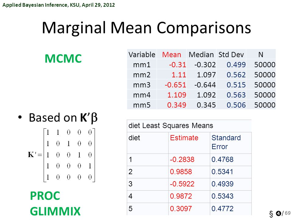 Marginal Mean Comparisons