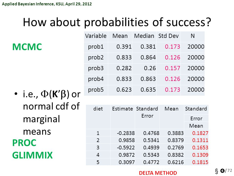 How about probabilities of success