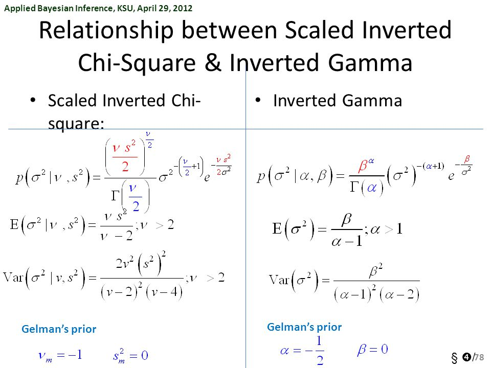 Relationship between Scaled Inverted Chi-Square & Inverted Gamma