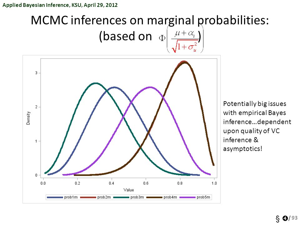 MCMC inferences on marginal probabilities: (based on )
