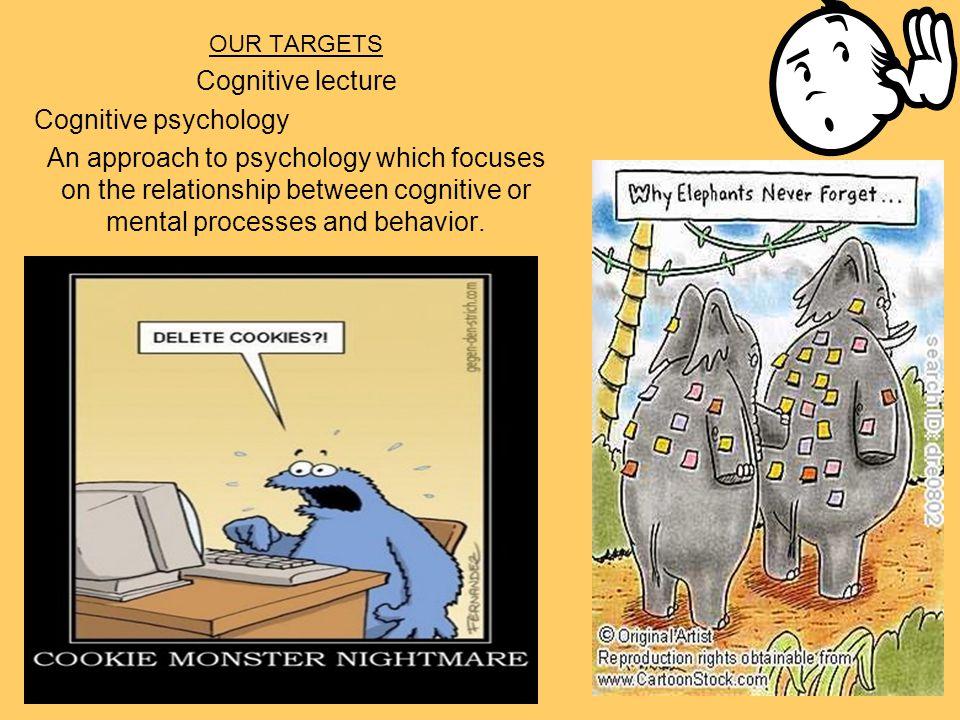Cognitive lecture Cognitive psychology