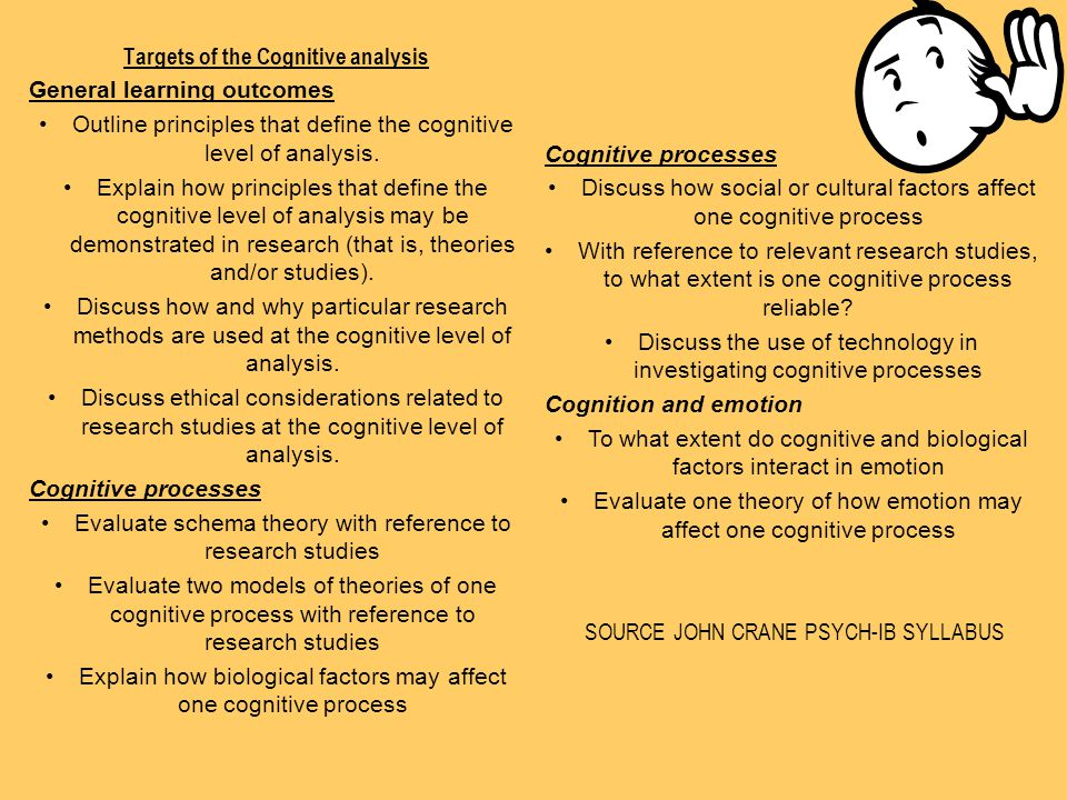 Targets of the Cognitive analysis