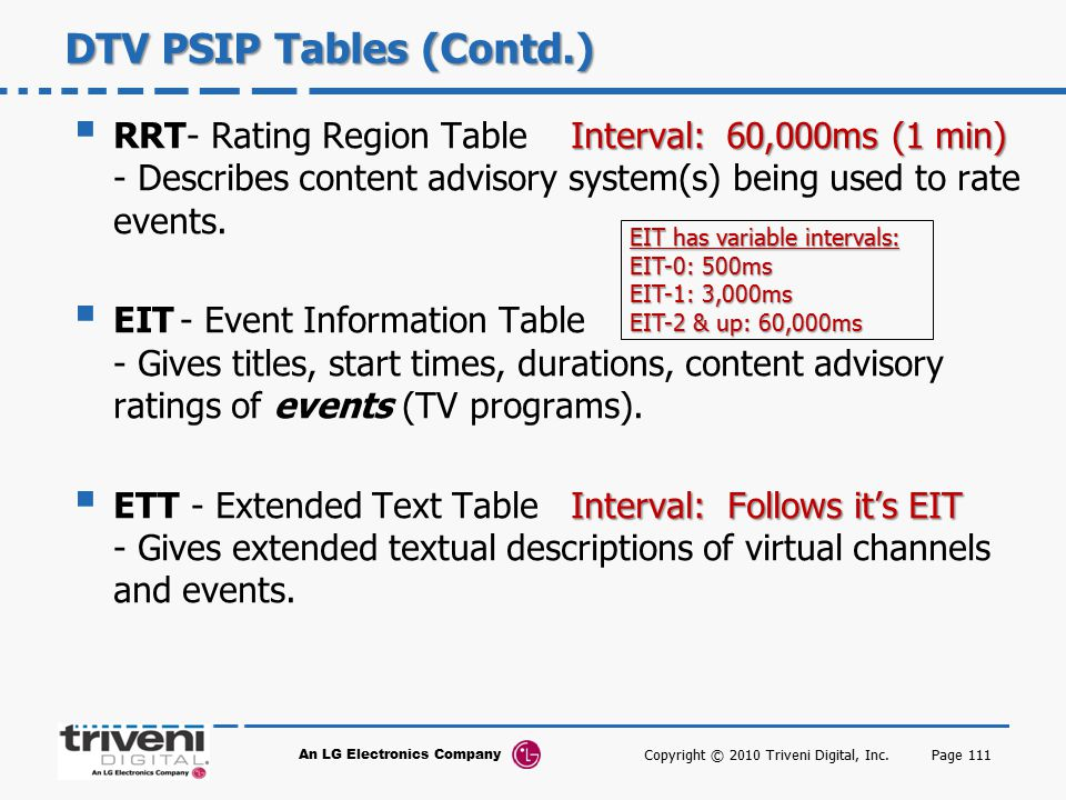 DTV PSIP Tables (Contd.)