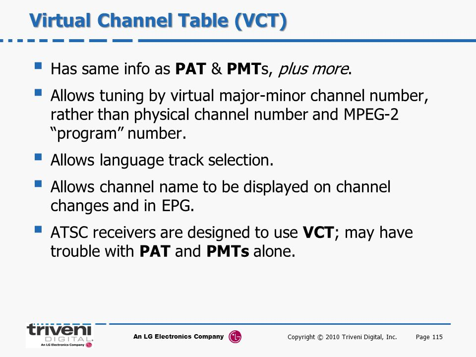 Virtual Channel Table (VCT)