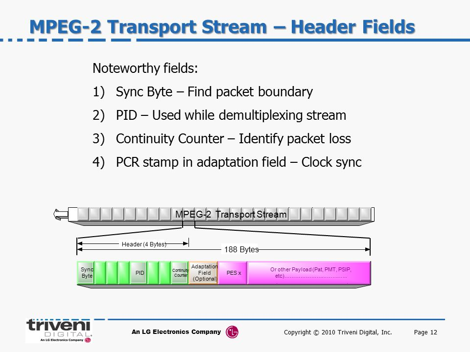 MPEG-2 Transport Stream – Header Fields