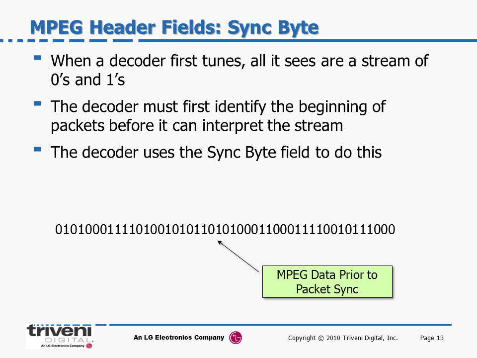 MPEG Header Fields: Sync Byte