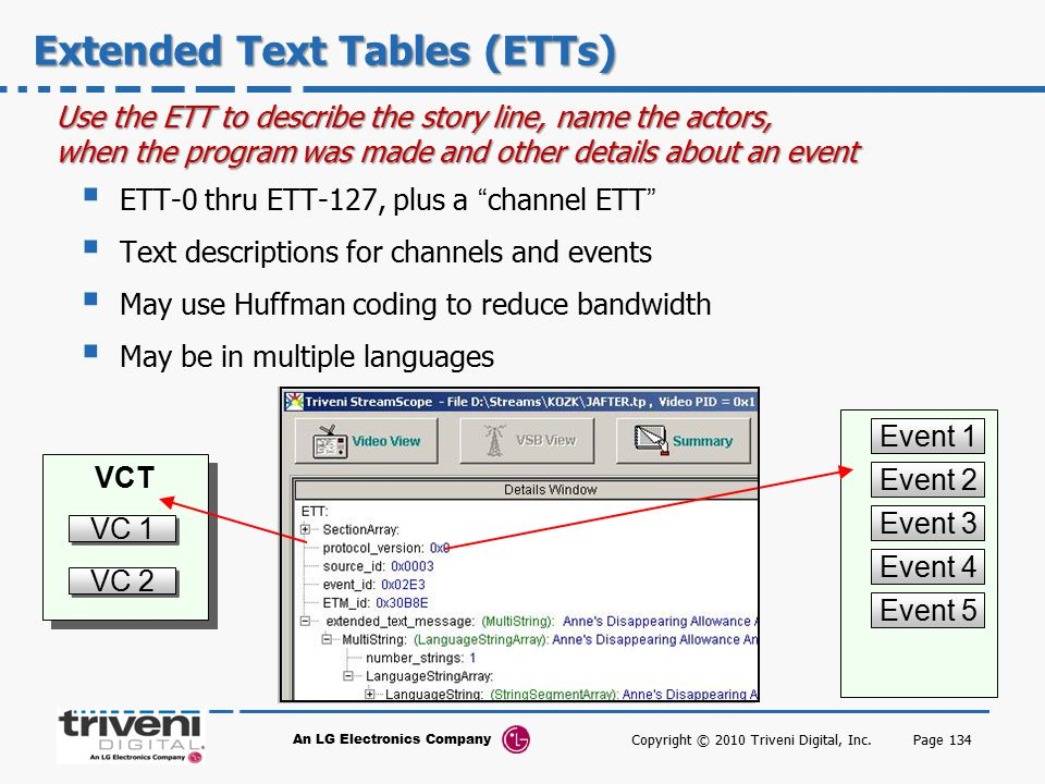 Extended Text Tables (ETTs)