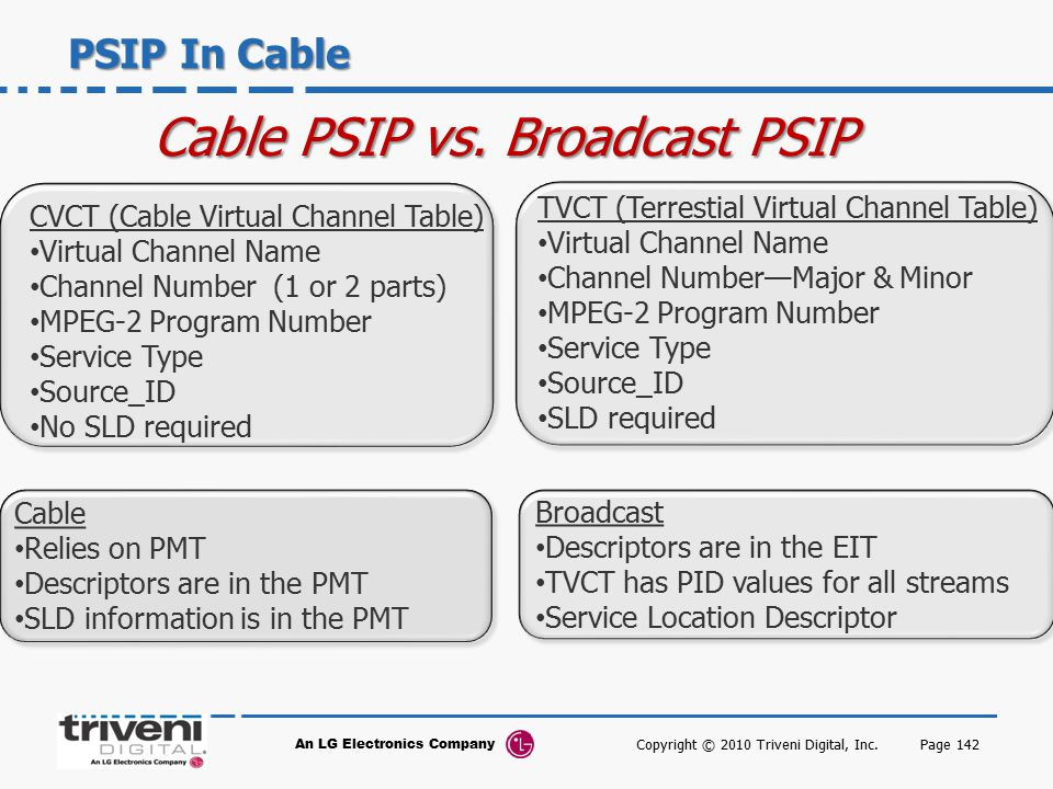 Cable PSIP vs. Broadcast PSIP