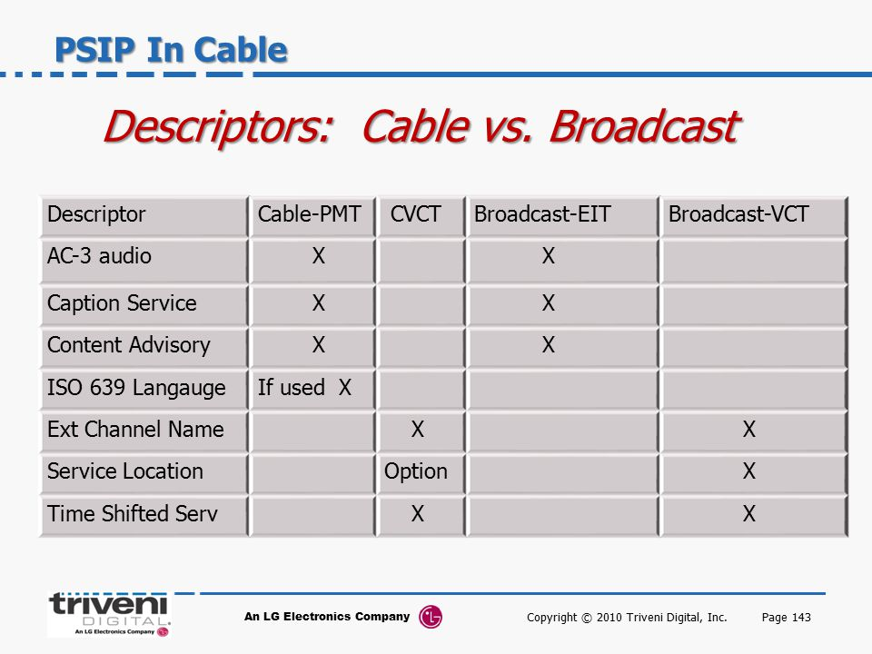 Descriptors: Cable vs. Broadcast