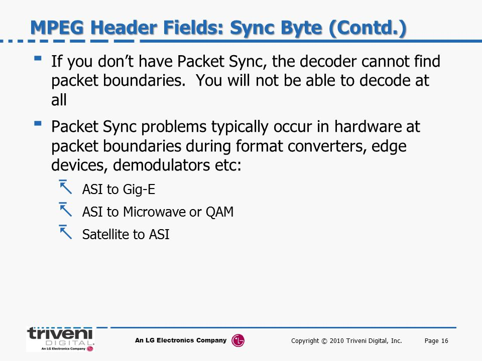 MPEG Header Fields: Sync Byte (Contd.)