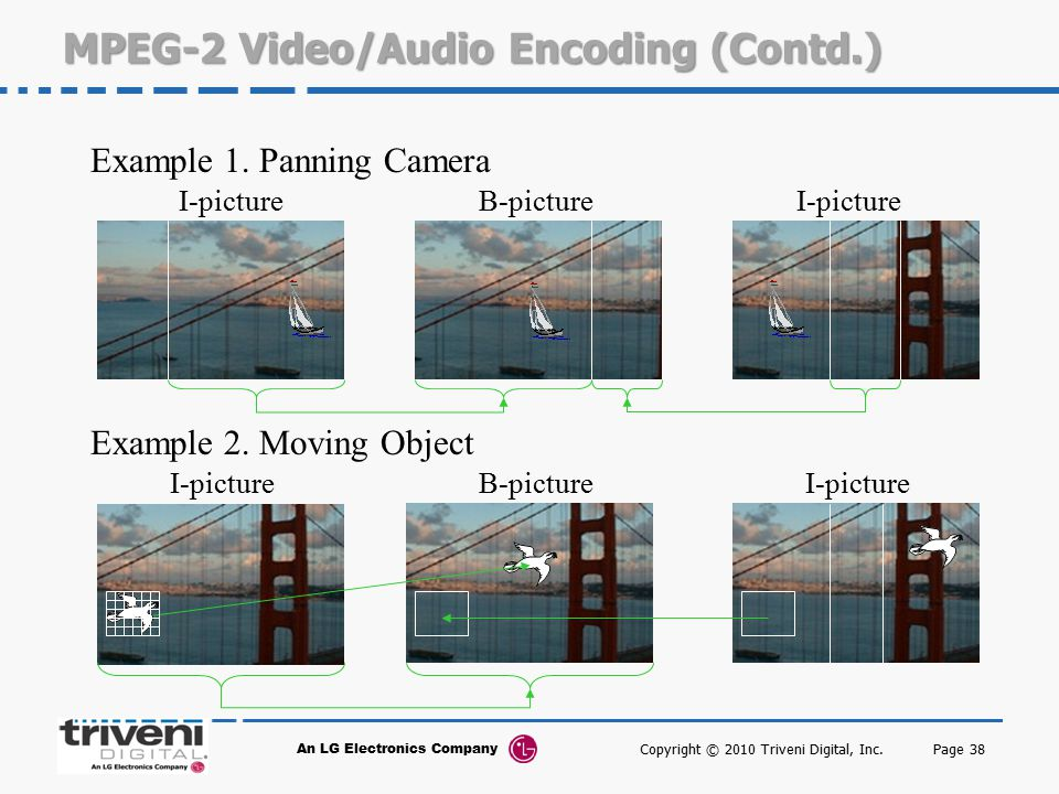MPEG-2 Video/Audio Encoding (Contd.)