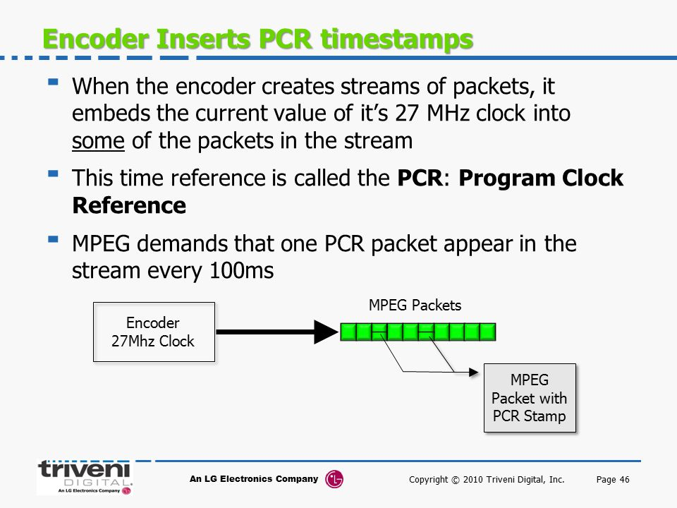 Encoder Inserts PCR timestamps