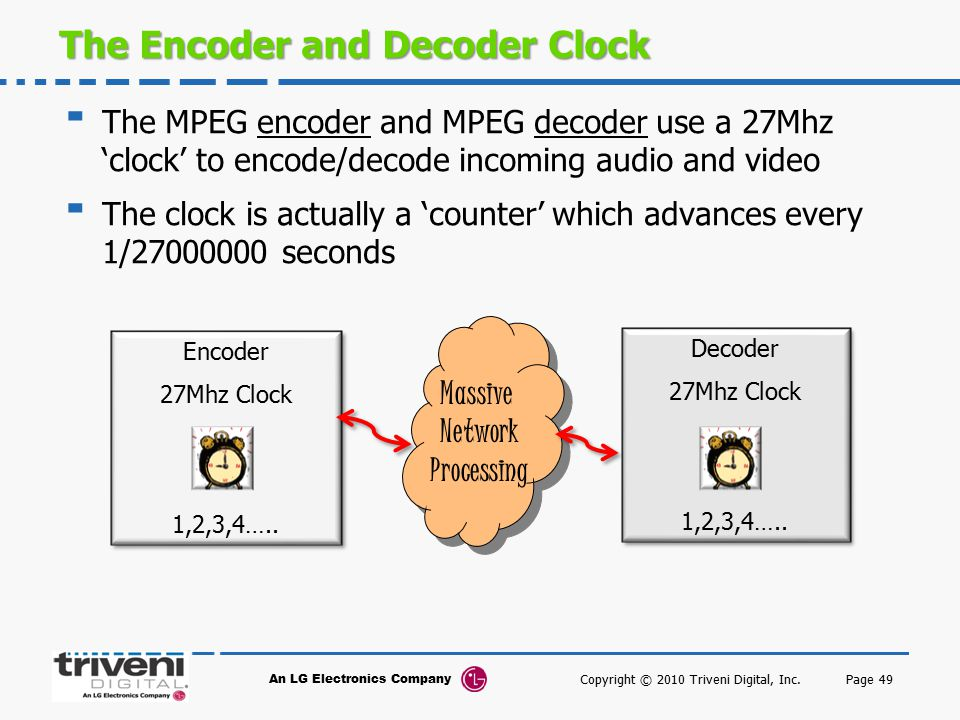 The Encoder and Decoder Clock