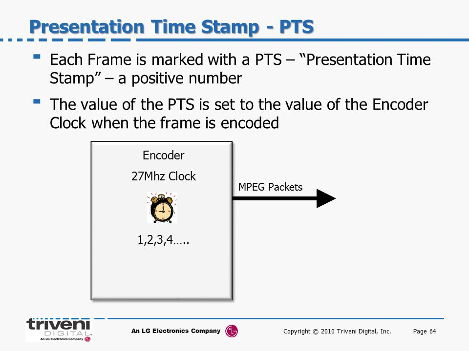 Presentation Time Stamp - PTS