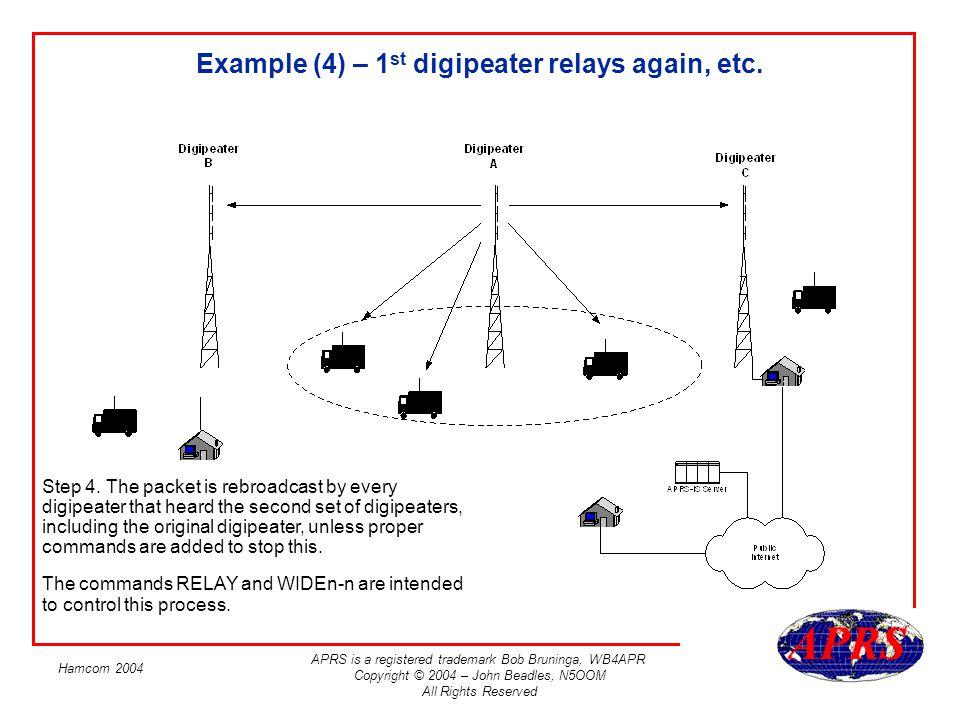 Example (4) – 1st digipeater relays again, etc.