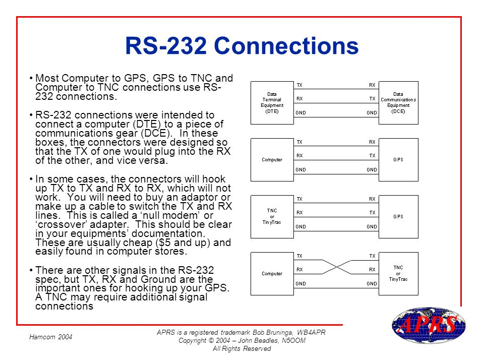 RS-232 Connections Most Computer to GPS, GPS to TNC and Computer to TNC connections use RS-232 connections.