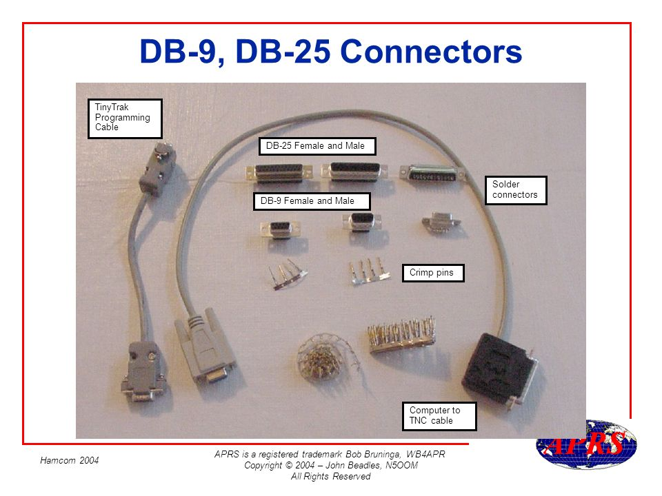 DB-9, DB-25 Connectors TinyTrak Programming Cable