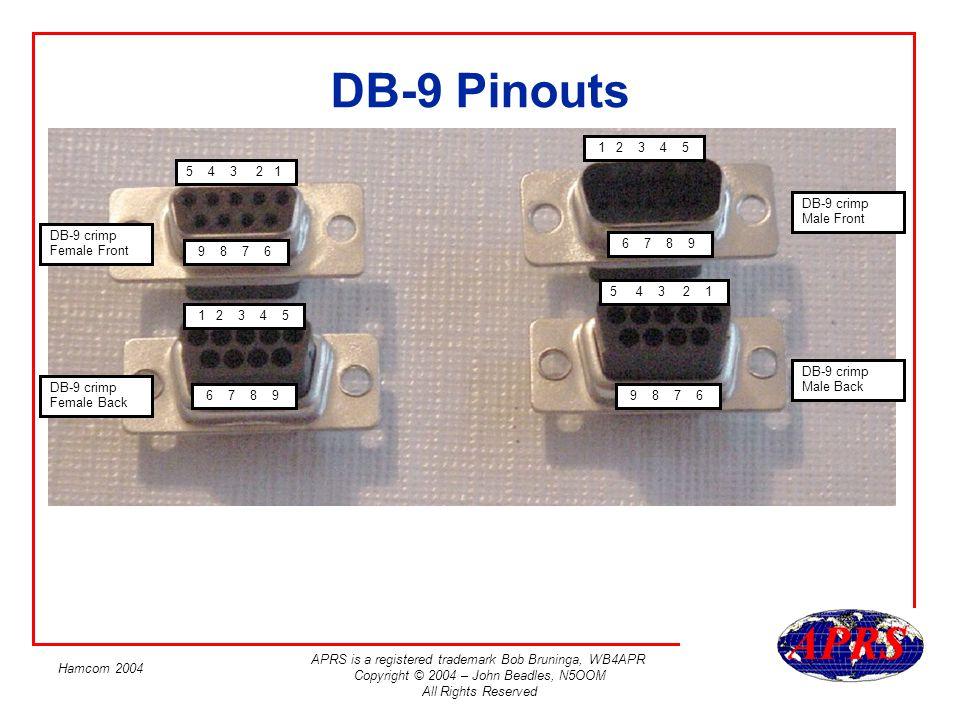 DB-9 Pinouts 1 2 3 4 5 5 4 3 2 1 DB-9 crimp Male Front