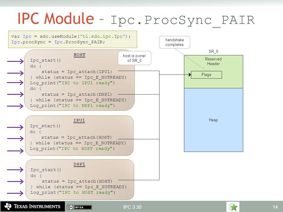 IPC Module – Ipc.ProcSync_PAIR