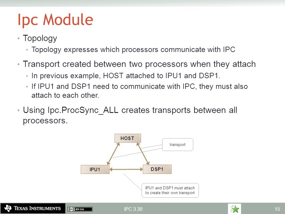 IPU1 and DSP1 must attach to create their own transport