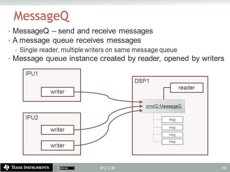 MessageQ MessageQ – send and receive messages