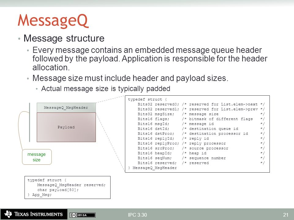 MessageQ Message structure