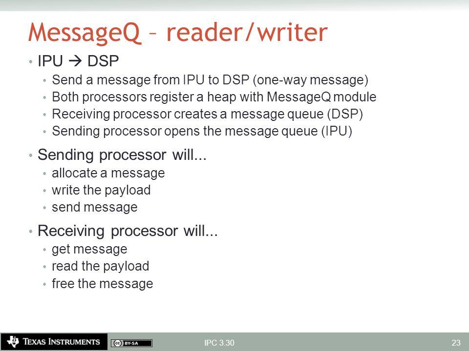MessageQ – reader/writer