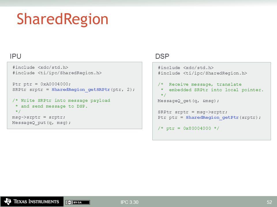 SharedRegion IPU DSP #include <xdc/std.h>