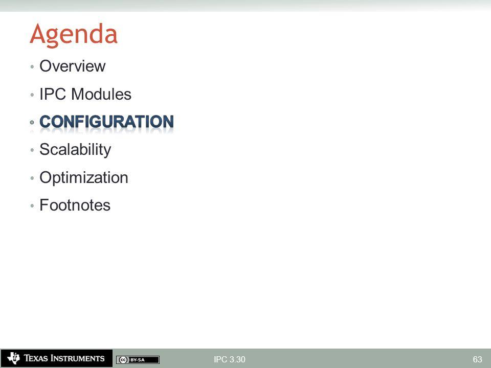 Agenda Overview IPC Modules Configuration Scalability Optimization