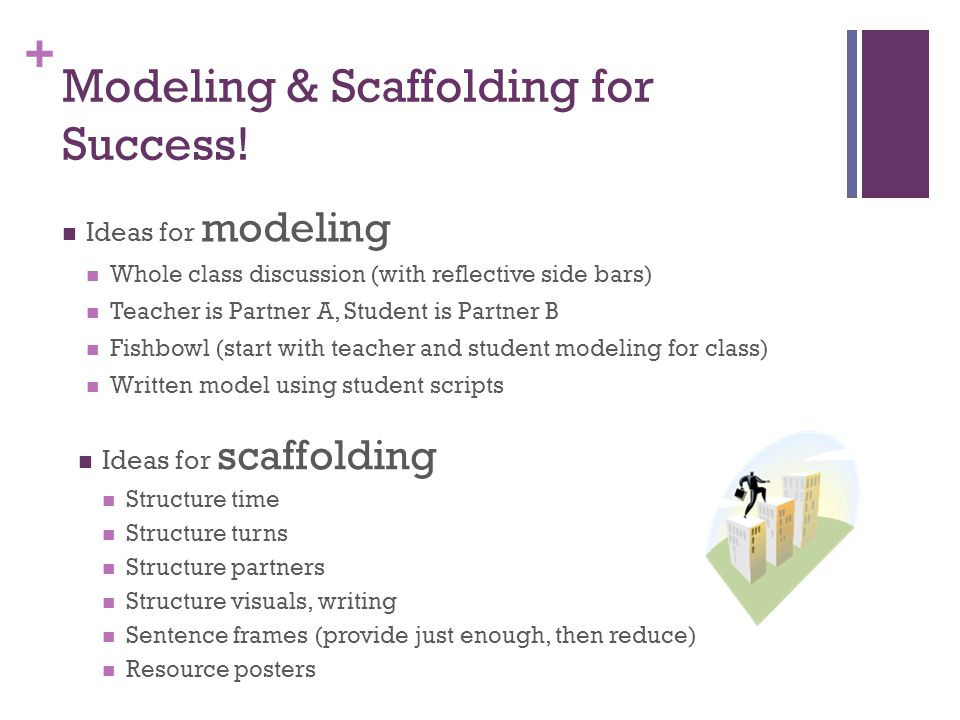 Modeling & Scaffolding for Success!