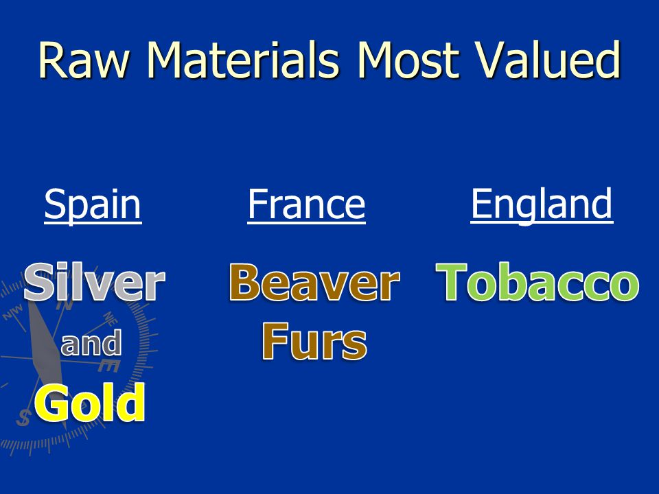 Raw Materials Most Valued