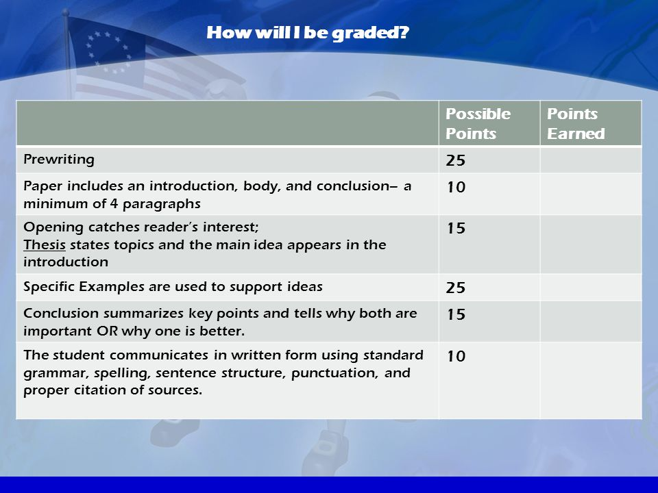 How will I be graded Possible Points Points Earned 25 10 15