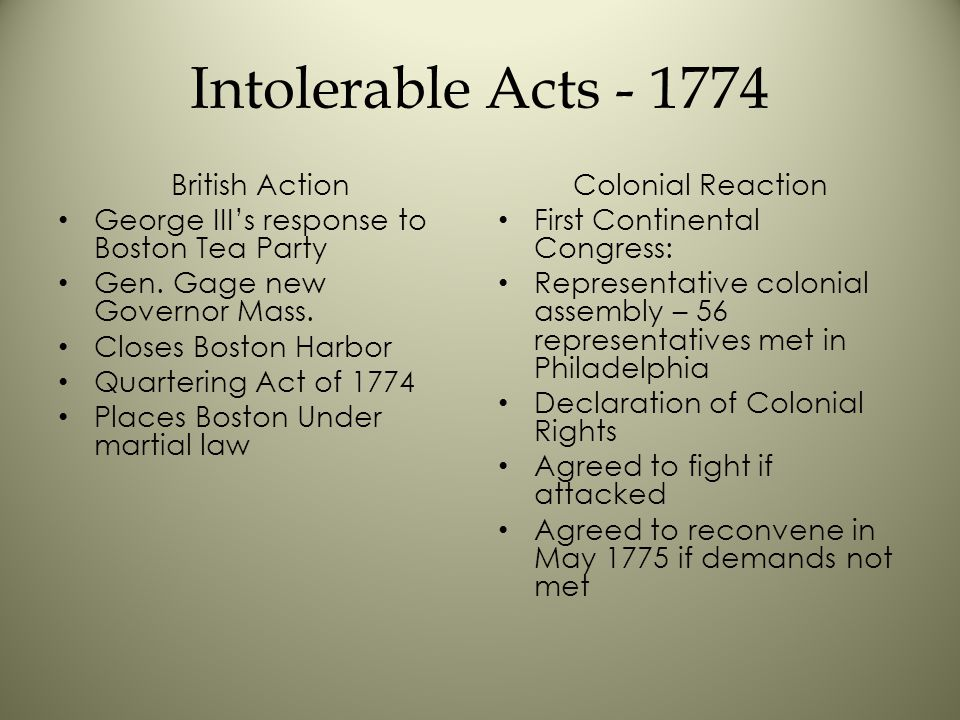 Intolerable Acts - 1774 British Action