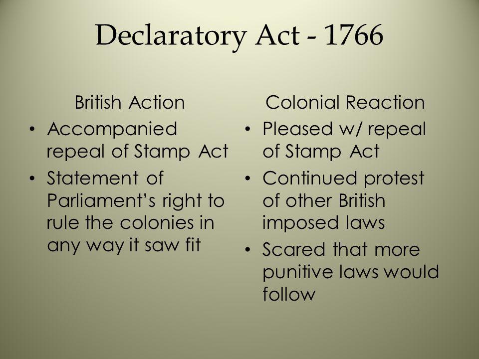 Declaratory Act Download Semiclassical...