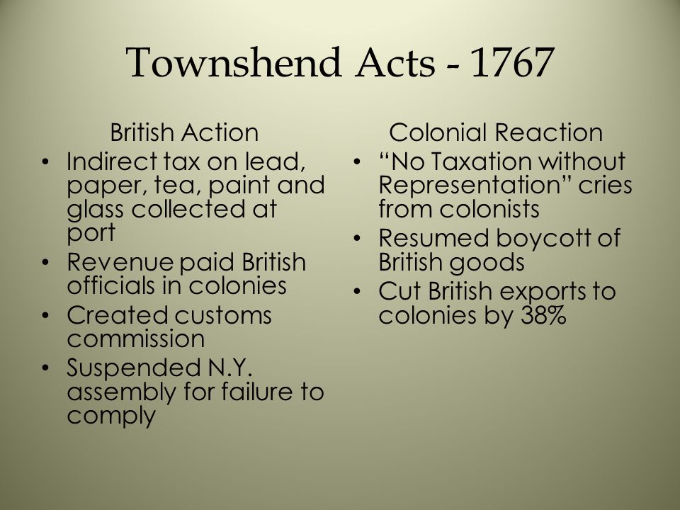 Townshend Acts - 1767 British Action