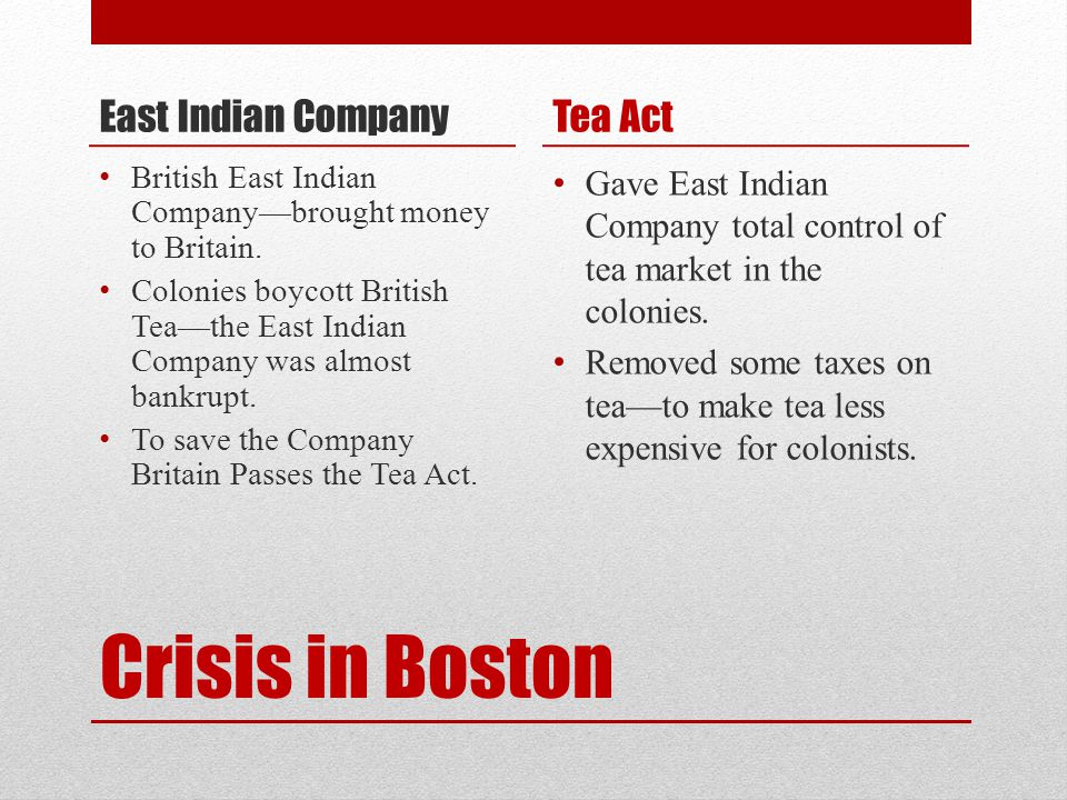 Crisis in Boston East Indian Company Tea Act