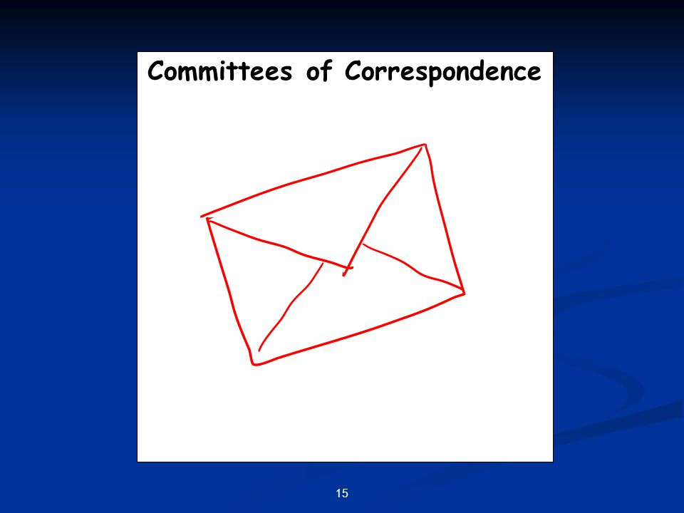Committees of Correspondence Correspondence