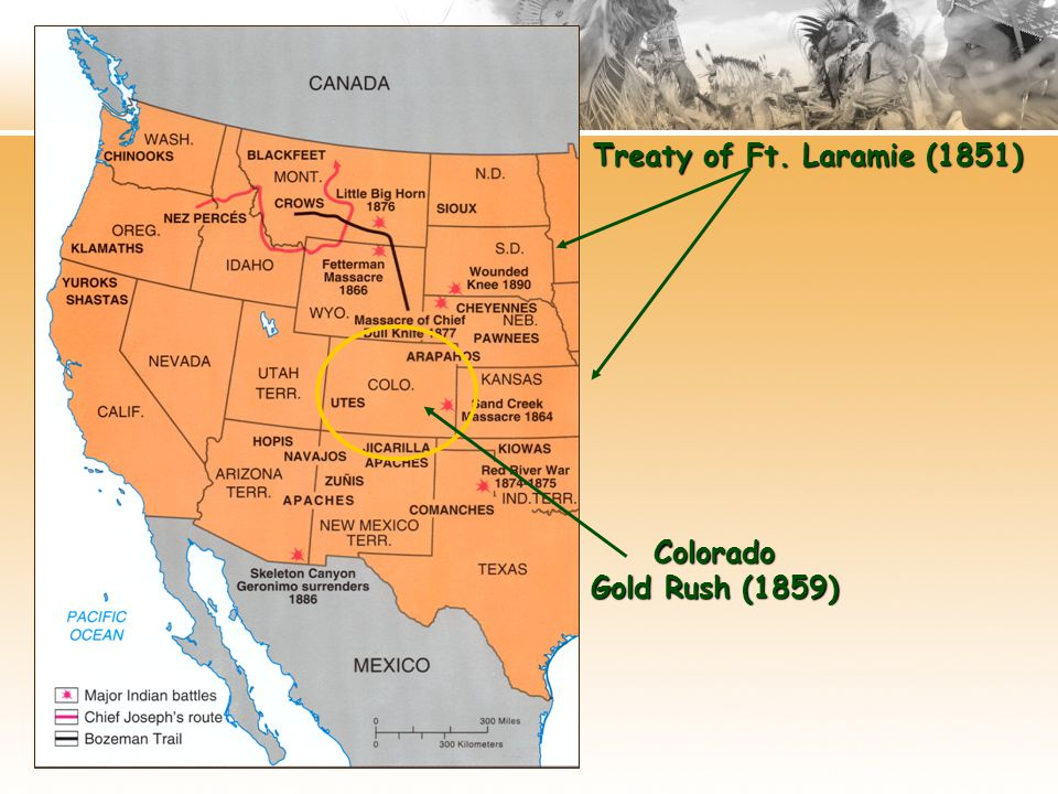 Treaty of Ft. Laramie (1851) Colorado Gold Rush (1859)