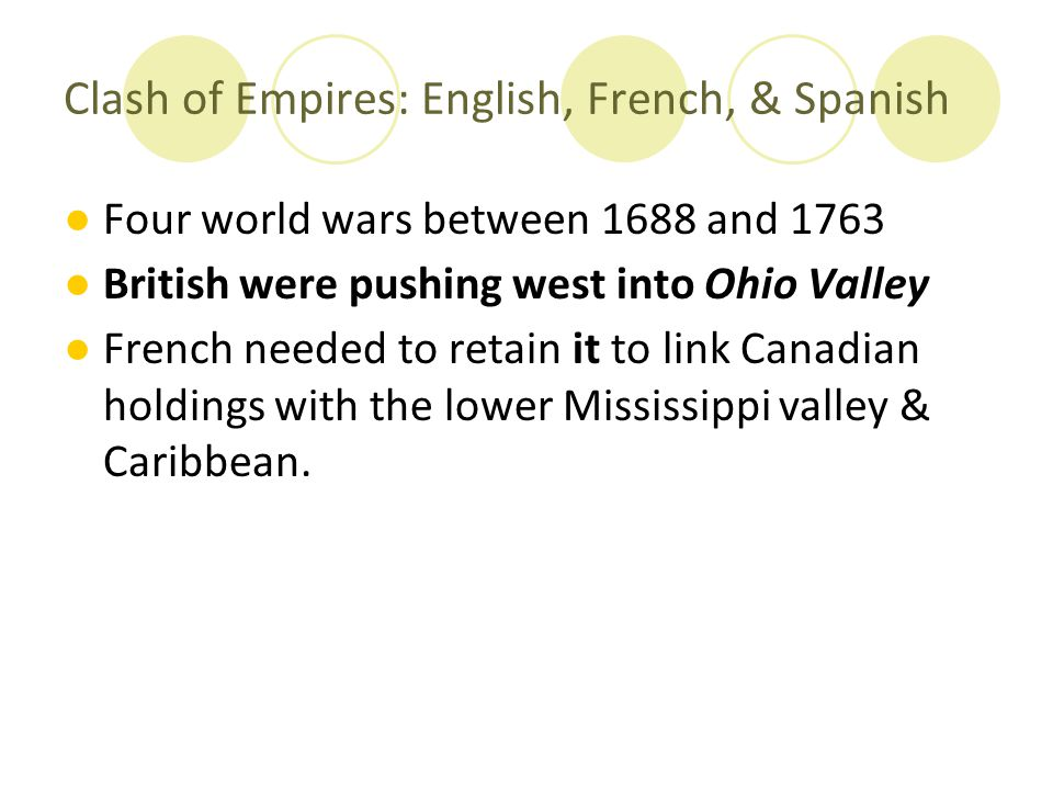 Clash of Empires: English, French, & Spanish