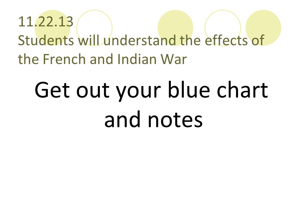 Get out your blue chart and notes