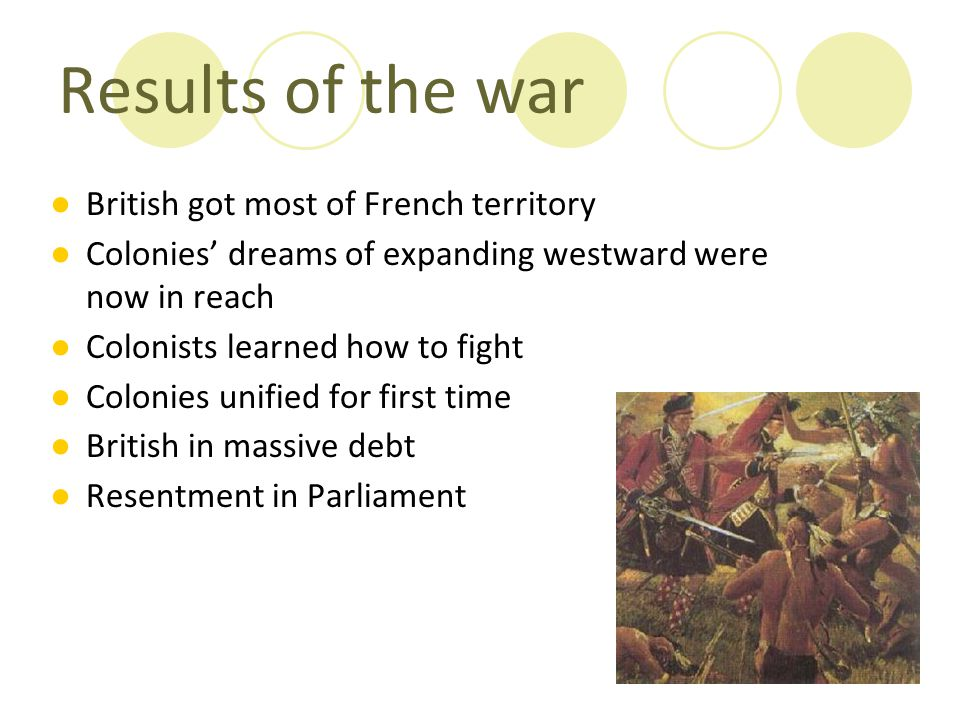 Results of the war British got most of French territory