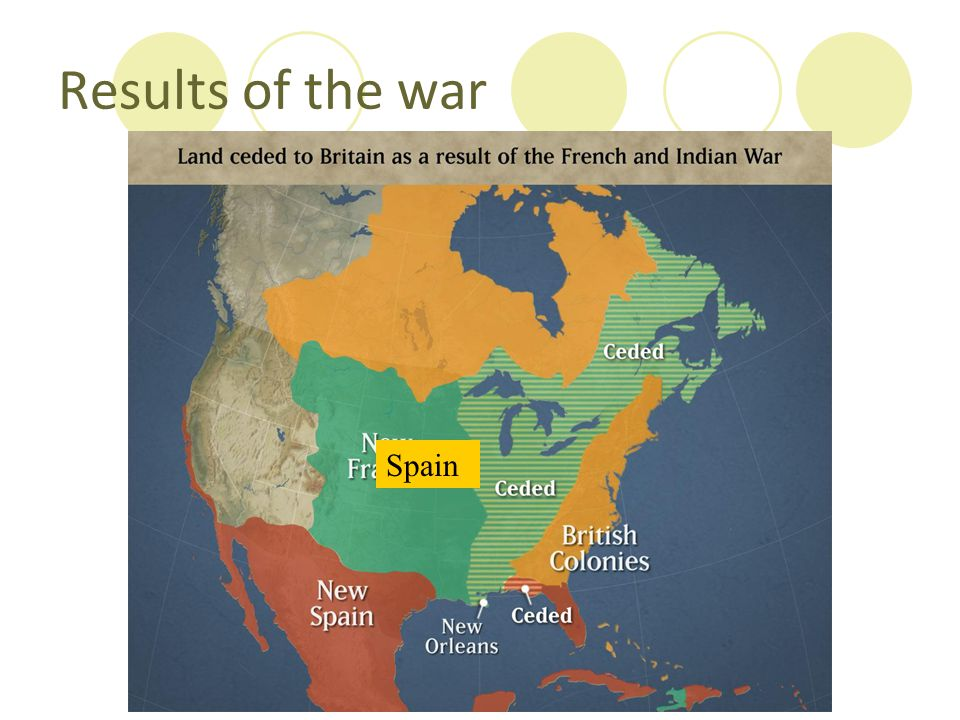 Results of the war Spain *