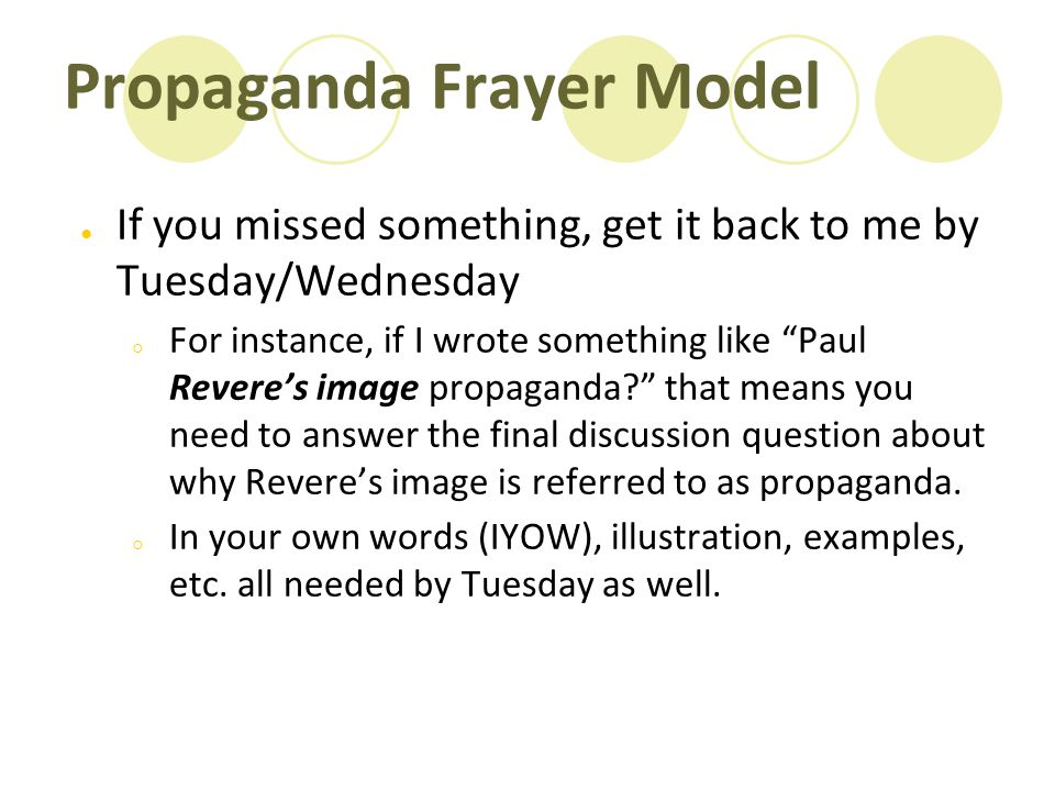 Propaganda Frayer Model
