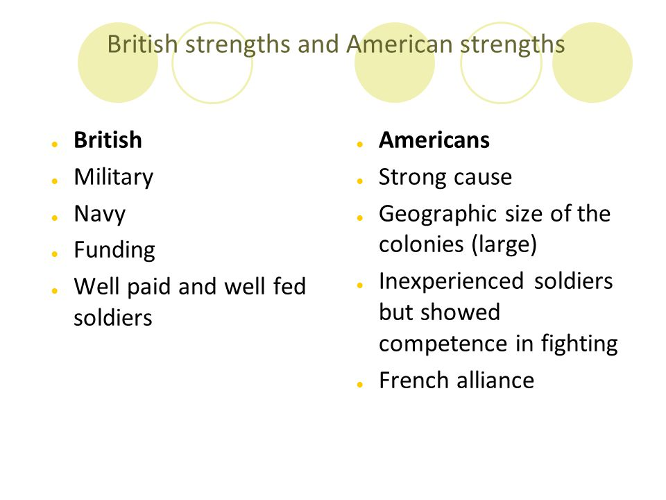British strengths and American strengths