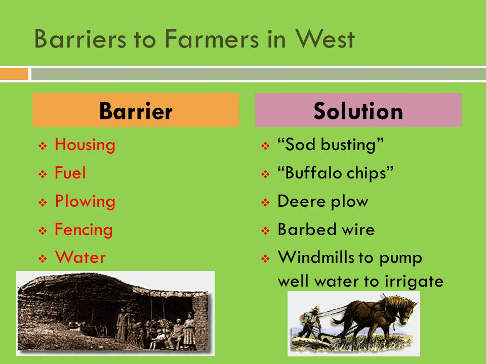 Barriers to Farmers in West