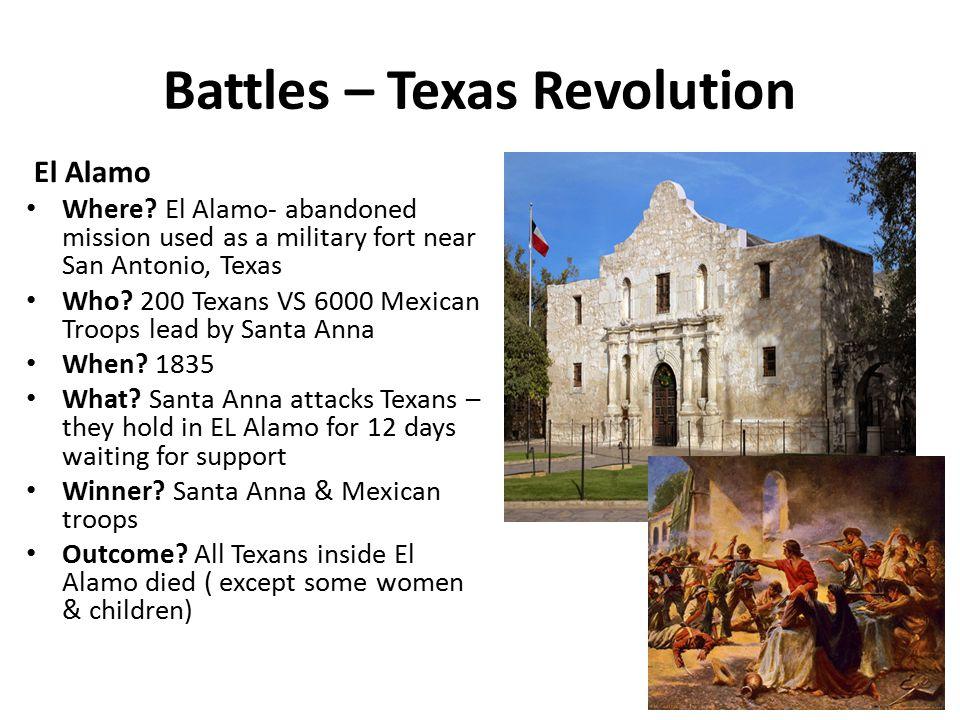Battles – Texas Revolution