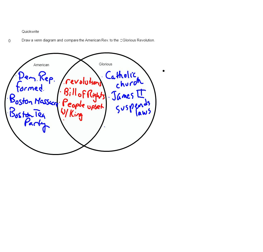 Quickwrite Draw a venn diagram and compare the American Rev. to the Glorious Revolution. American.